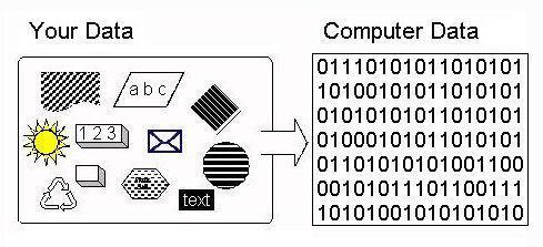 داده های دیجیتال