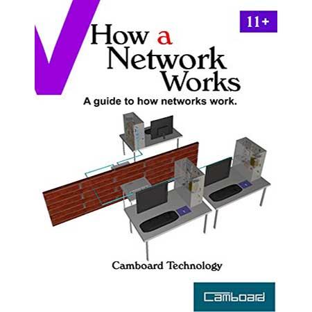 شبکه چگونه کار می کند